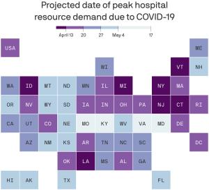 projected virus peak dates